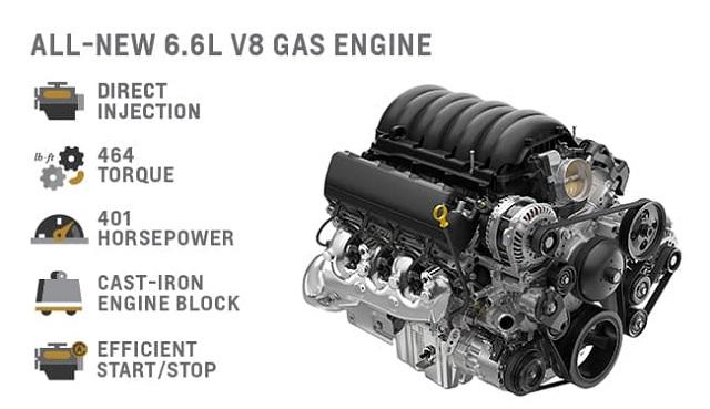 2023 Chevrolet Silverado HD engine